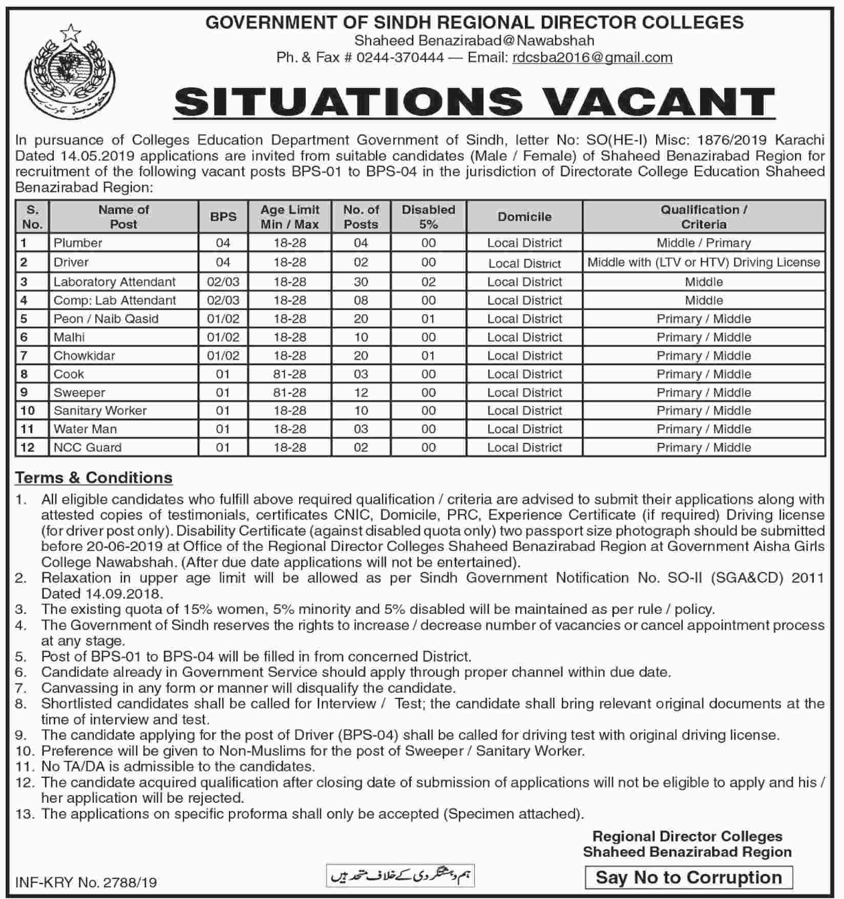 Govt Jobs In Sindh Regional Director Colleges Nawabshah 2021 1