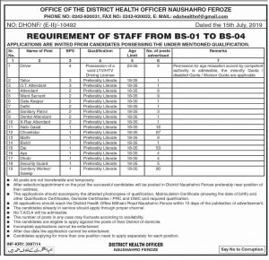 Health Department Naushahro Feroze Jobs 2019 1