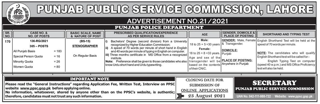 Punjab Police Stenographers PPSC Jobs 2021