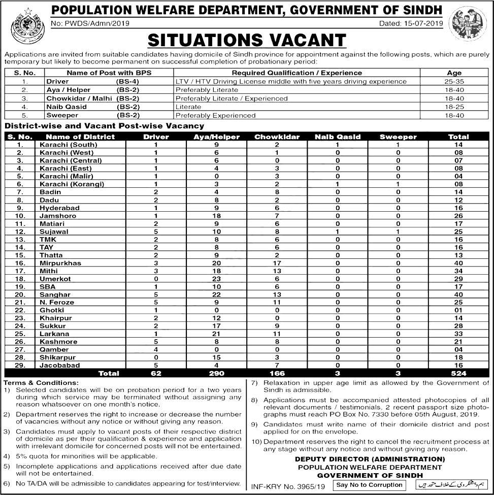 Population Welfare Department Sindh Jobs 2019 Application Form 1