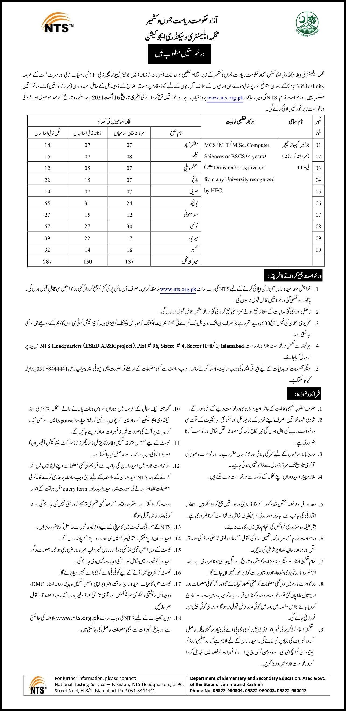 Elementary & Secondary Education Department AJK NTS Jobs 2021