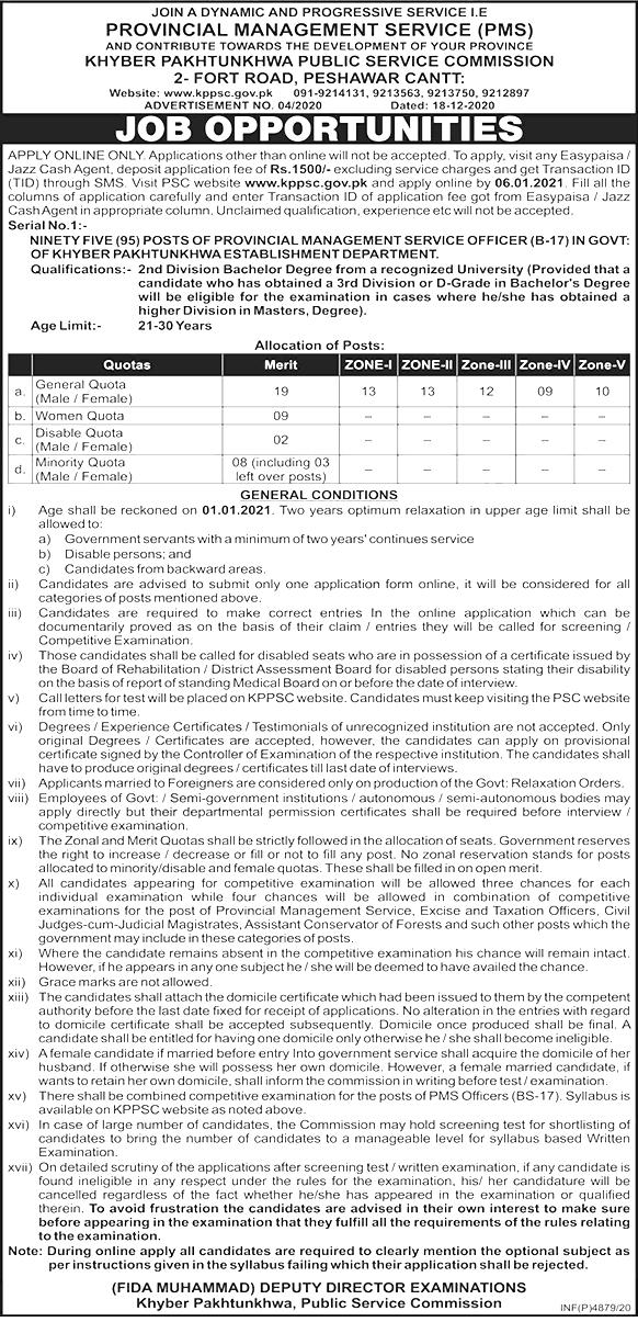 Establishment Department PMS KPPSC Jobs 2021