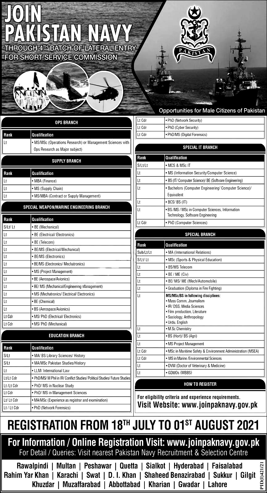 Join Pakistan Navy through Short Service Commission Course SSC 2021