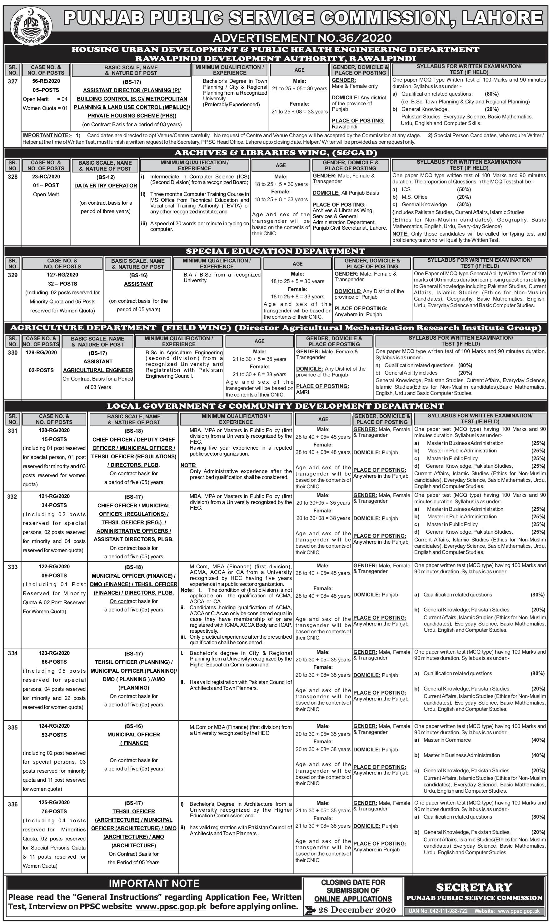 Local Government Community Development PPSC Jobs 2020 Apply Online Eligibility Criteria