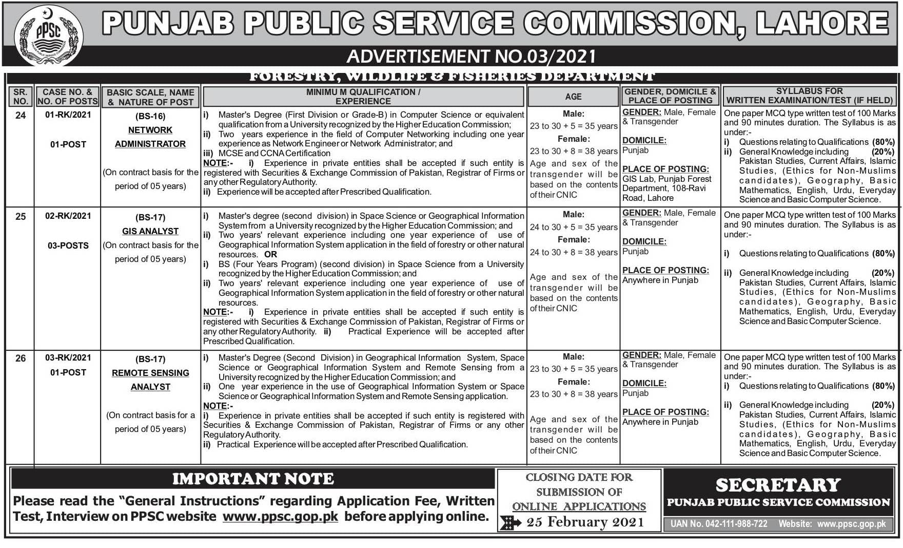 Forestry Wildlife and Fisheries Department PPSC Jobs 2021