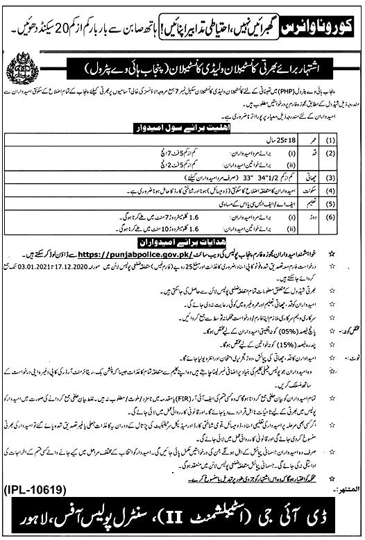 Punjab Highway Petrol Police Jobs 2021