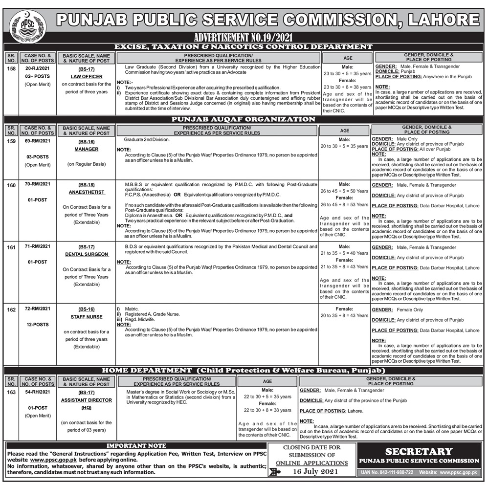 Punjab Auqaf Organization PPSC Jobs 2021
