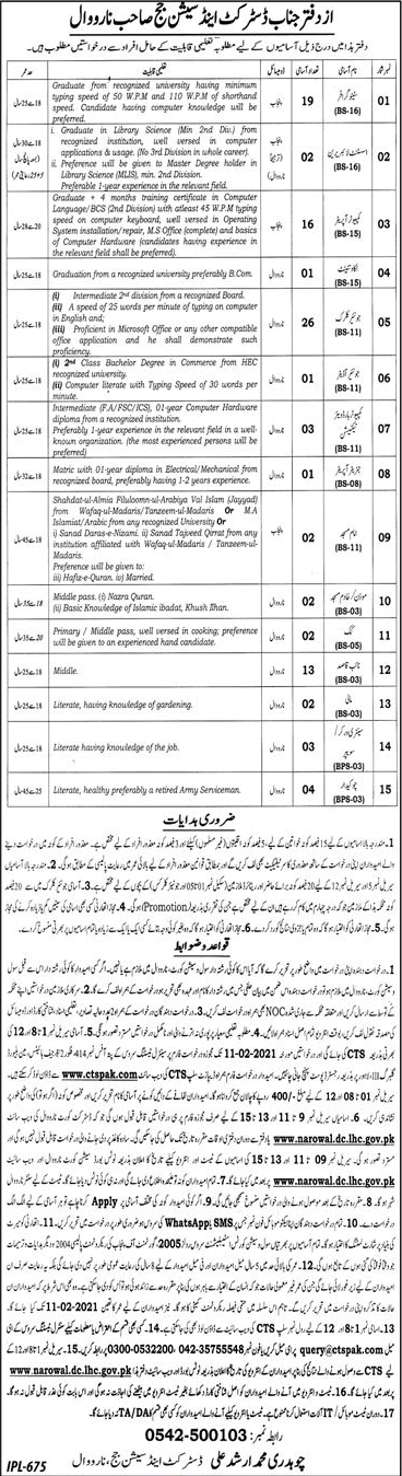 District and Session Court CTS Narowal Jobs 2021