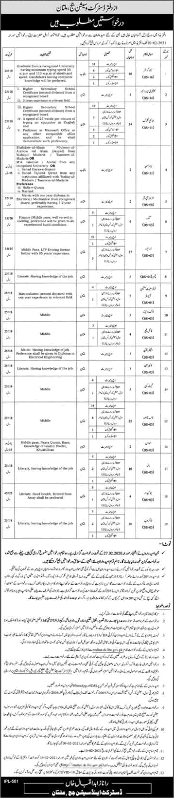 District and Session Court Multan Jobs 2021
