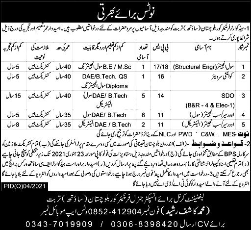 Fuenior Kover Balochistan Jobs 2021