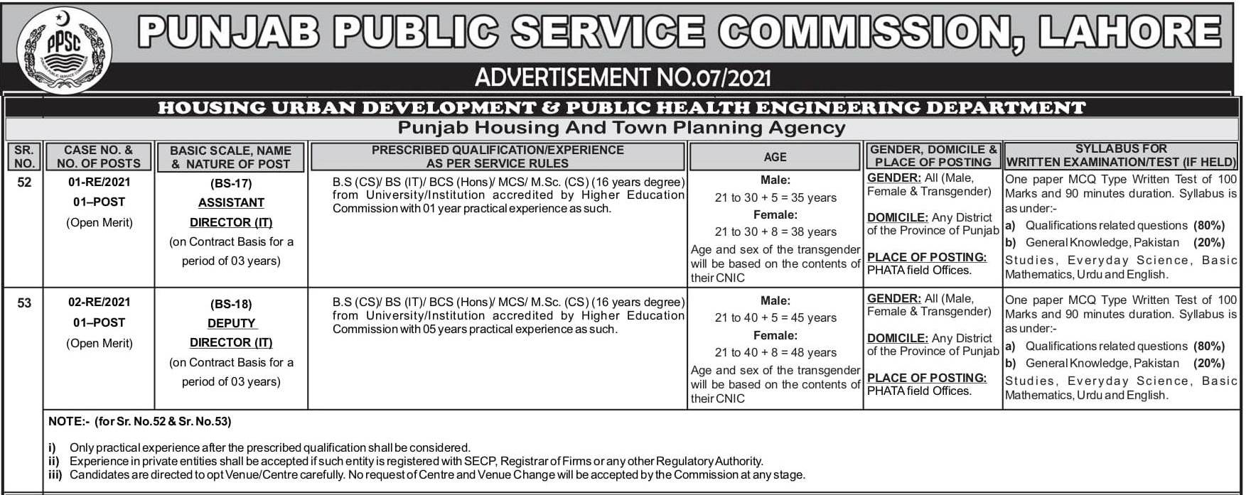 Punjab Housing and Town Planning Agency PPSC Jobs 2021
