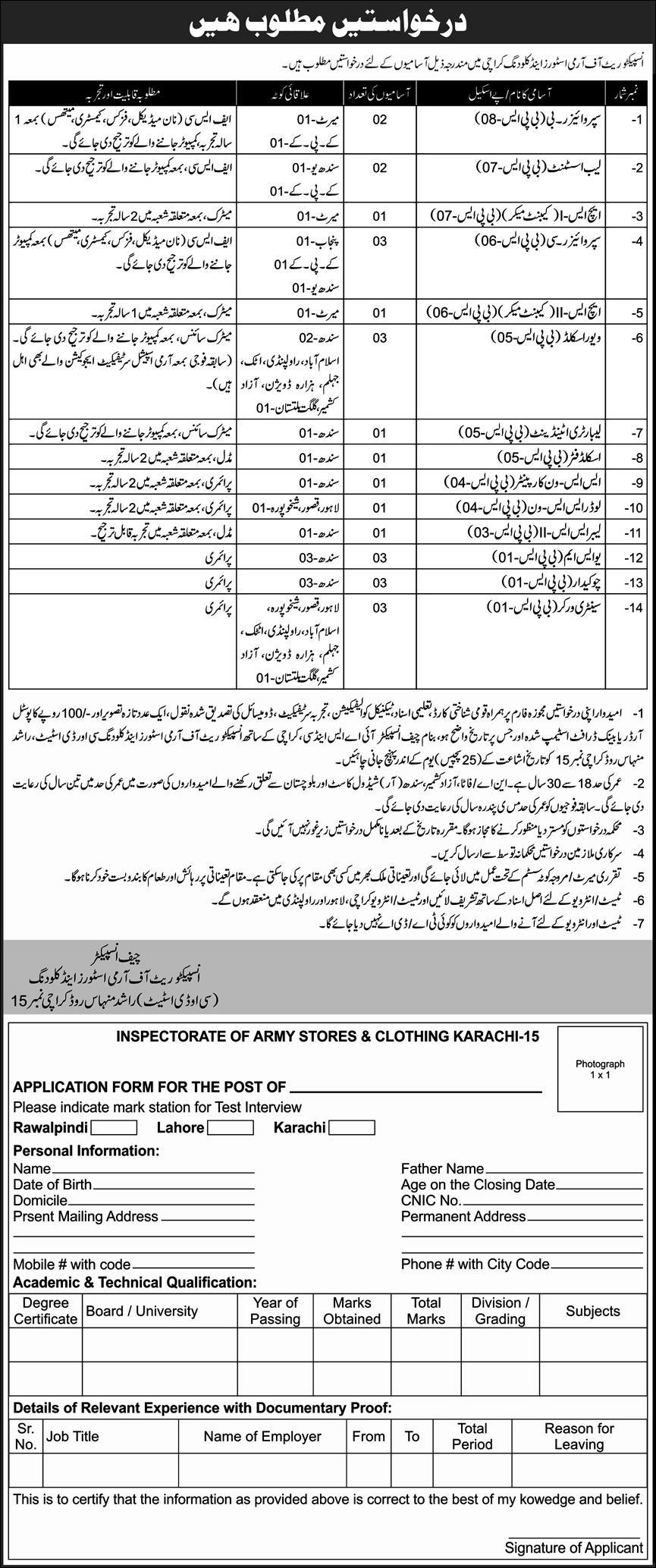 Inspectorate of Army Stores and Clothing Karachi Jobs 2021 1