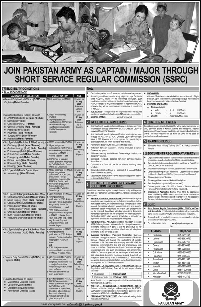 Join Pak Army As Captain/ Major SSRC Jobs 2021