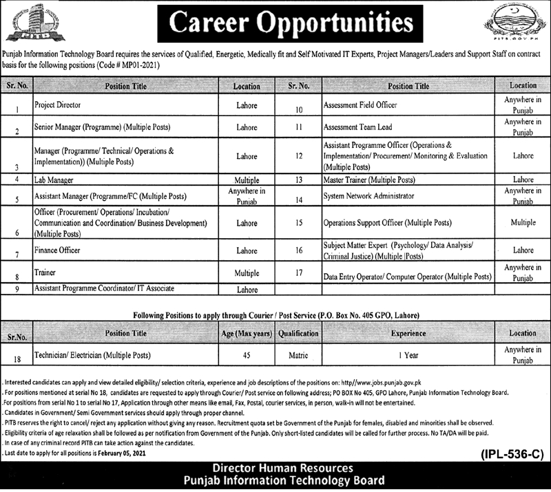 Punjab Information Technology Board Lahore Jobs 2021