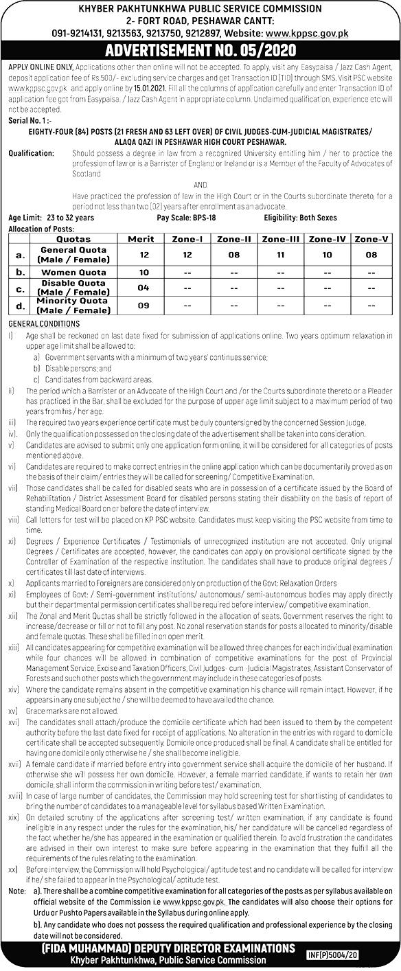 Peshawar High Court KPPSC Jobs 2021