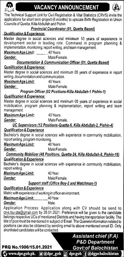 Planning and Development Balochistan Jobs 2021