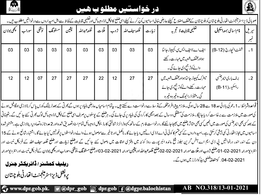 Provincial Disaster Management Authority PDMA Balochistan Jobs 2021