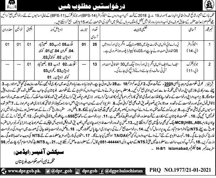 Religious Affairs Balochistan NTS Jobs 2021