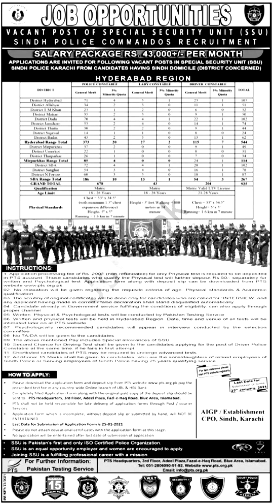 Sindh Police Special Security Unit Constable & Lady Constable PTS Jobs 2021