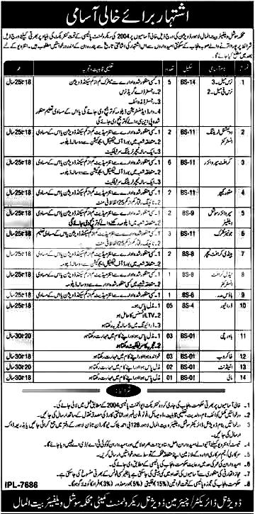 Social Welfare and Bait-ul-Mal Lahore Jobs 2021