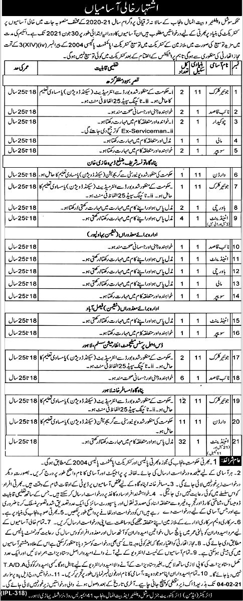 Social Welfare and Bait-ul-Mal Lahore Jobs 2021