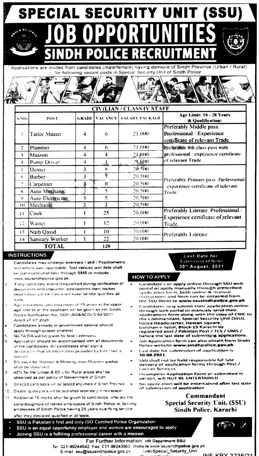 Sindh Police Special Security Unit SSU Jobs 2021