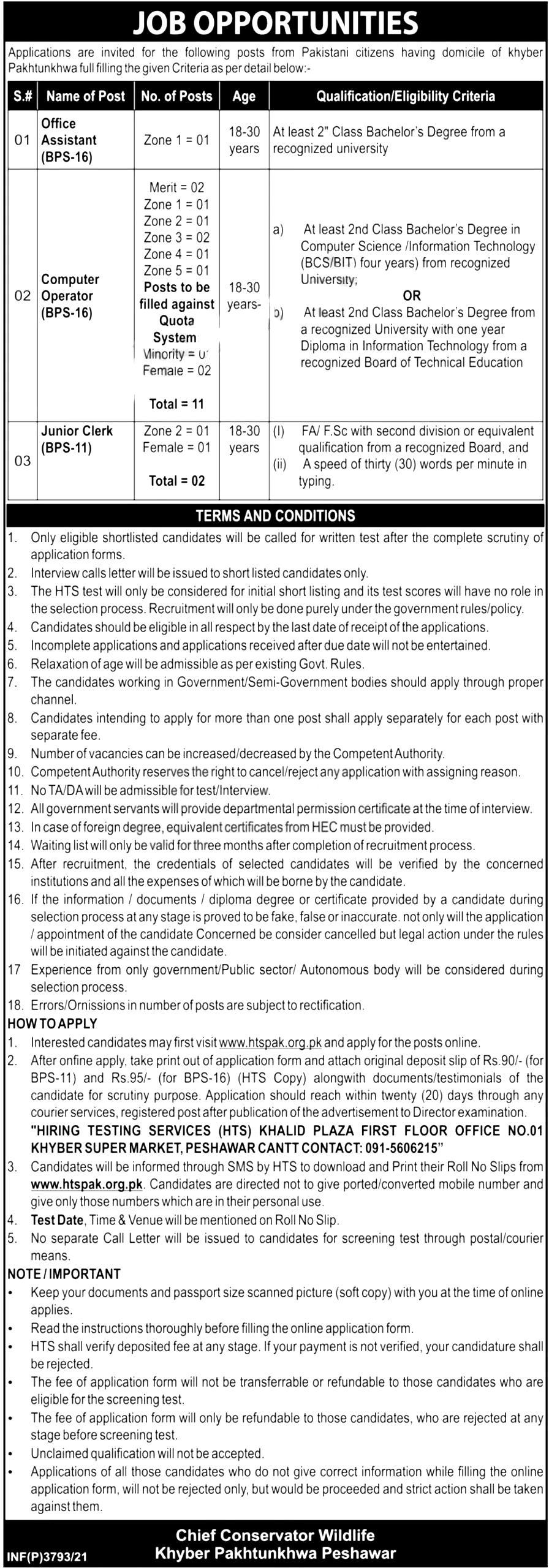 Wildlife Department KPK Jobs 2021