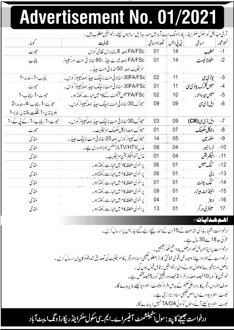 Army Medical Corps School AMC Abbottabad Jobs 2021