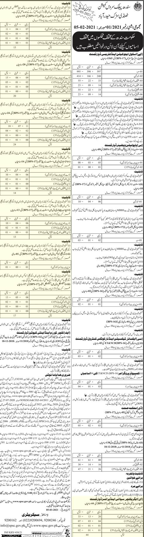 Agriculture Supply and Prices Department Sindh SPSC Jobs 2021