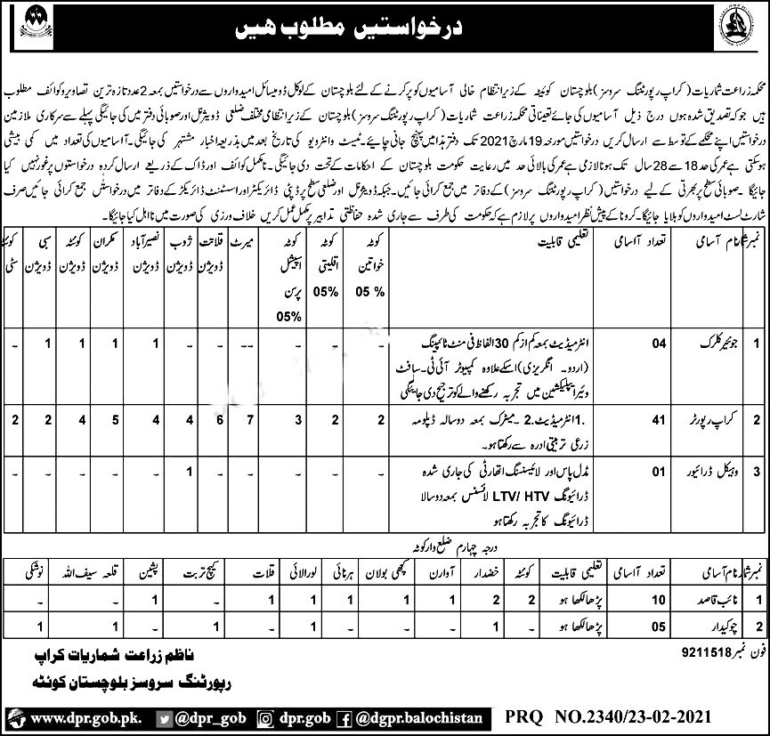 Balochistan Crop Reporting Services CRPS Agriculture Jobs 2021