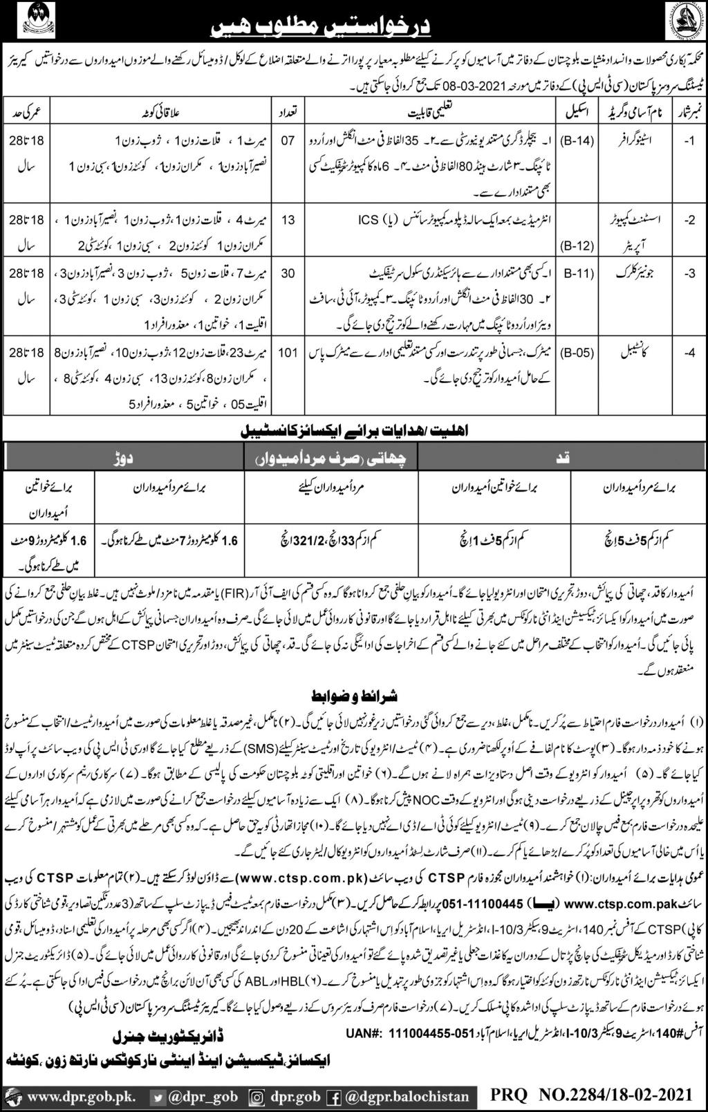 Balochistan Excise Taxation and Anti Narcotics CTSP Jobs 2021