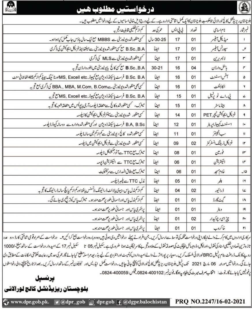 Balochistan Residential College Loralai Jobs 2021