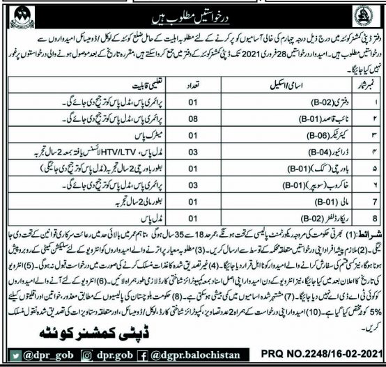 Deputy Commissioner Office Quetta Jobs 2021