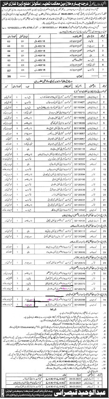 Dera Ghazi Khan Education Department Jobs 2021