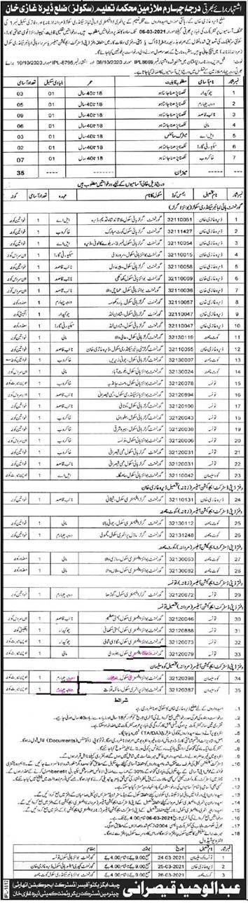 Dera Ghazi Khan Education Department Jobs 2021