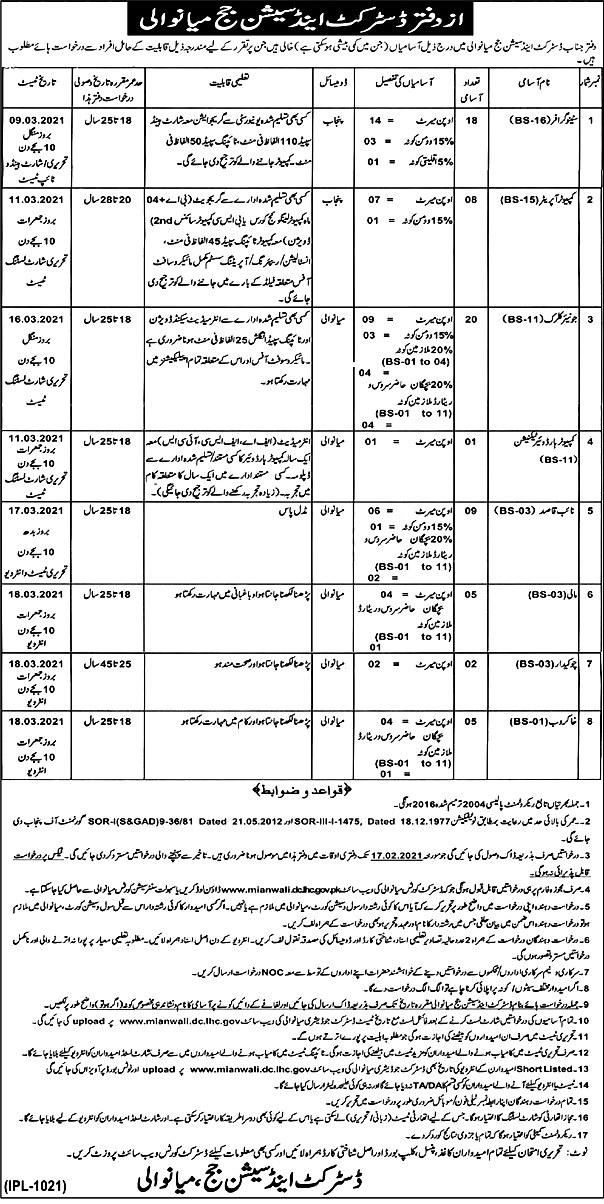 District and Session Court Mianwali Junior Clerks Jobs 2021