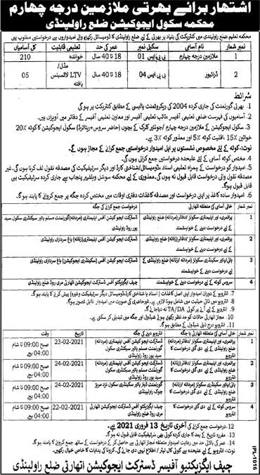 Education Department Rawalpindi Class IV Jobs 2021
