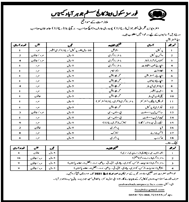 Forces School and College System Jauharabad Jobs 2021