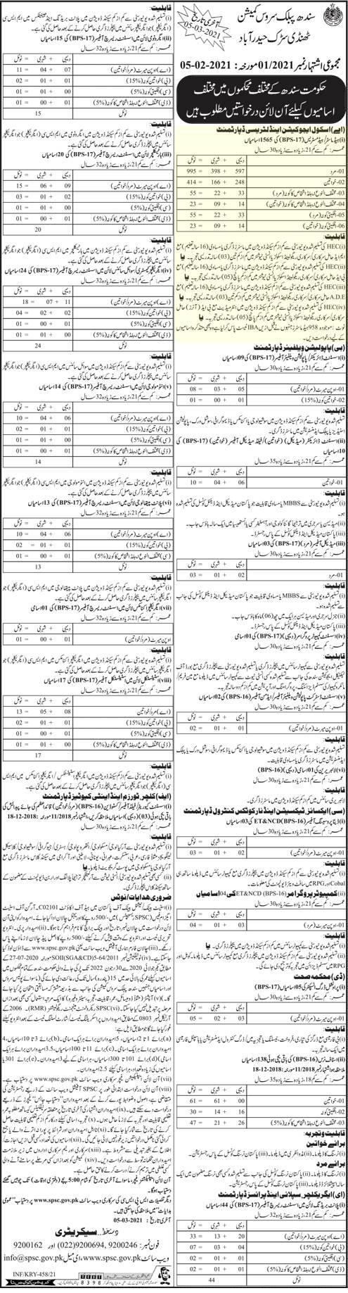 Health Department Sindh SPSC Jobs 2021