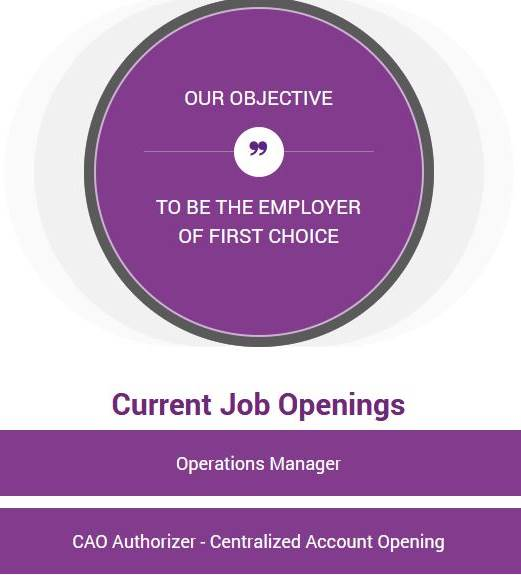 Meezan Bank Jobs 2021
