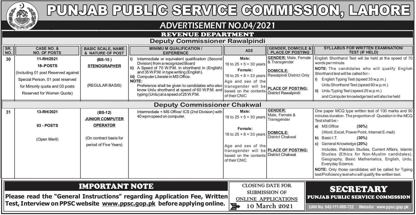 PPSC Revenue Department Jobs 2021