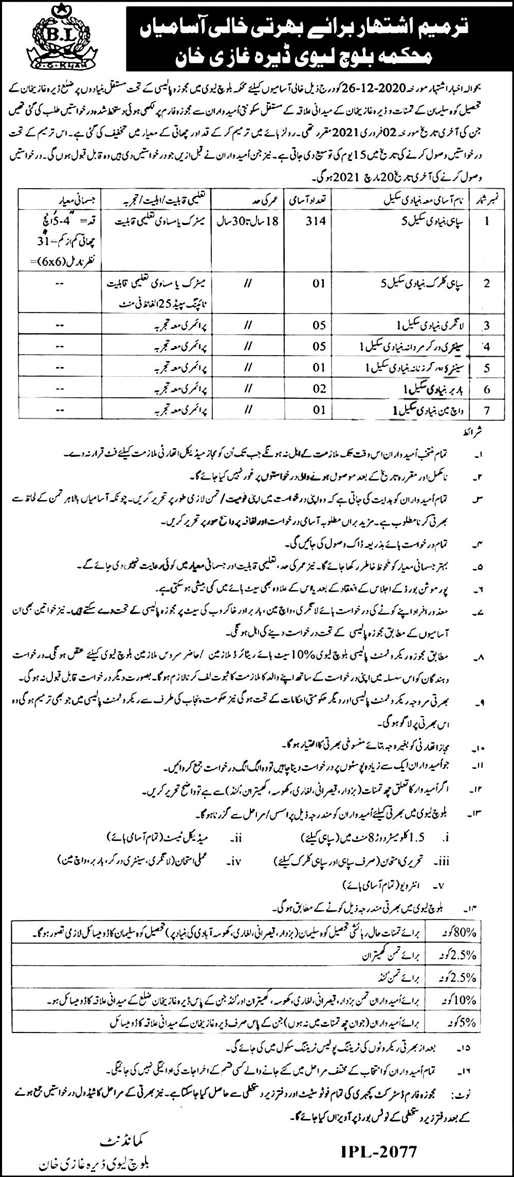 Baloch Levy Sipahi DG Khan Jobs 2021
