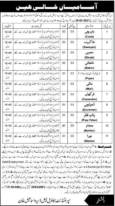 Central Jail Dera Ismail Khan Jobs 2021