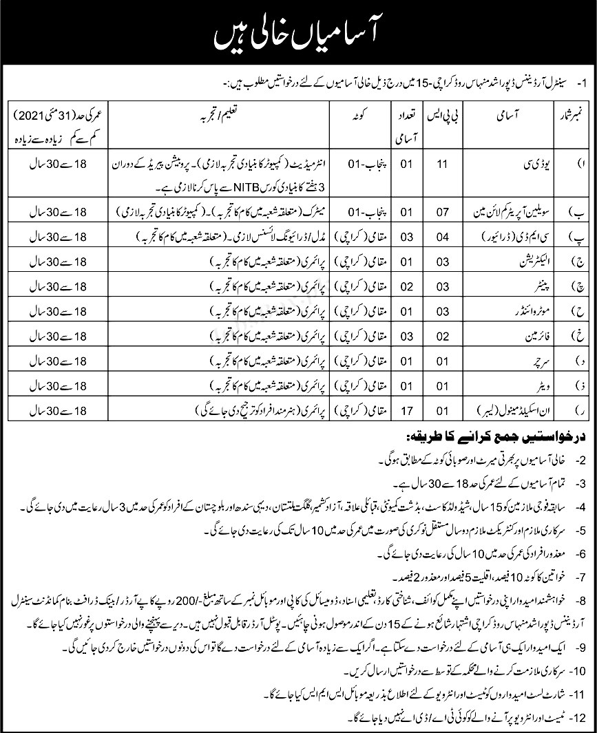 Central Ordnance Depot Karachi Pak Army Civilian Jobs 2021