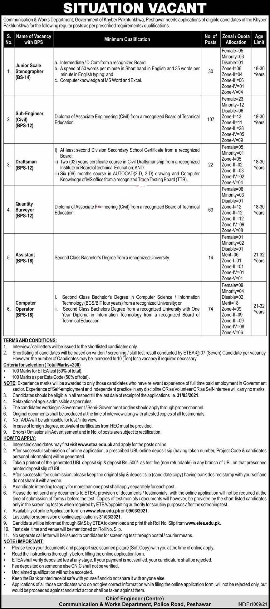KPK Communication and Works Department ETEA Jobs 2021