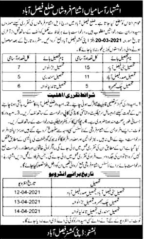 Deputy Commissioner DC Office Faisalabad Jobs 2021