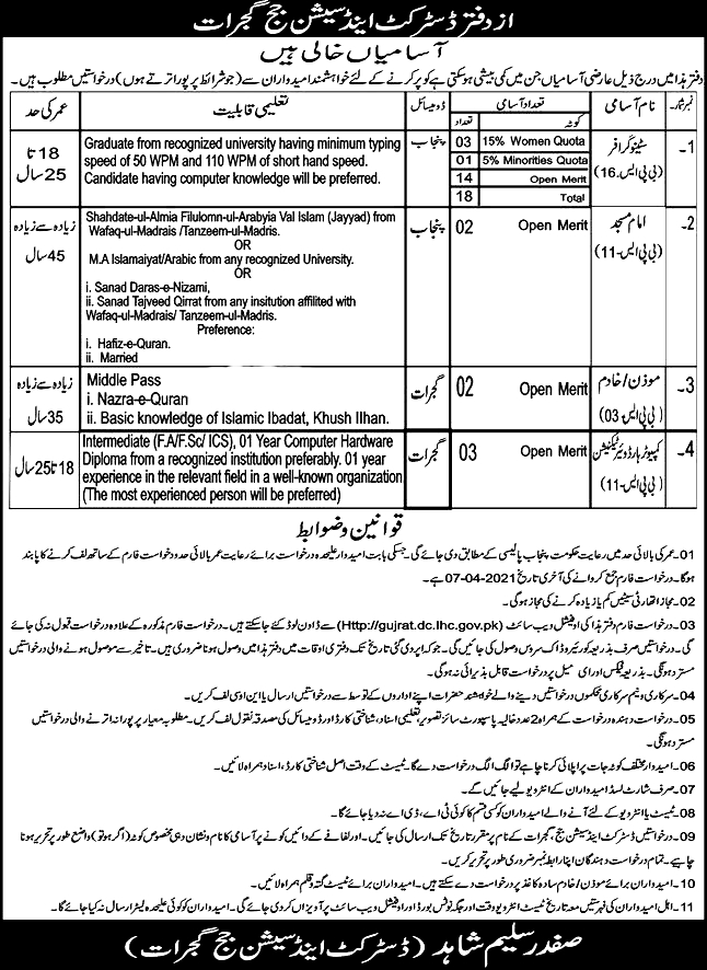District & Session Courts Gujrat Jobs 2021