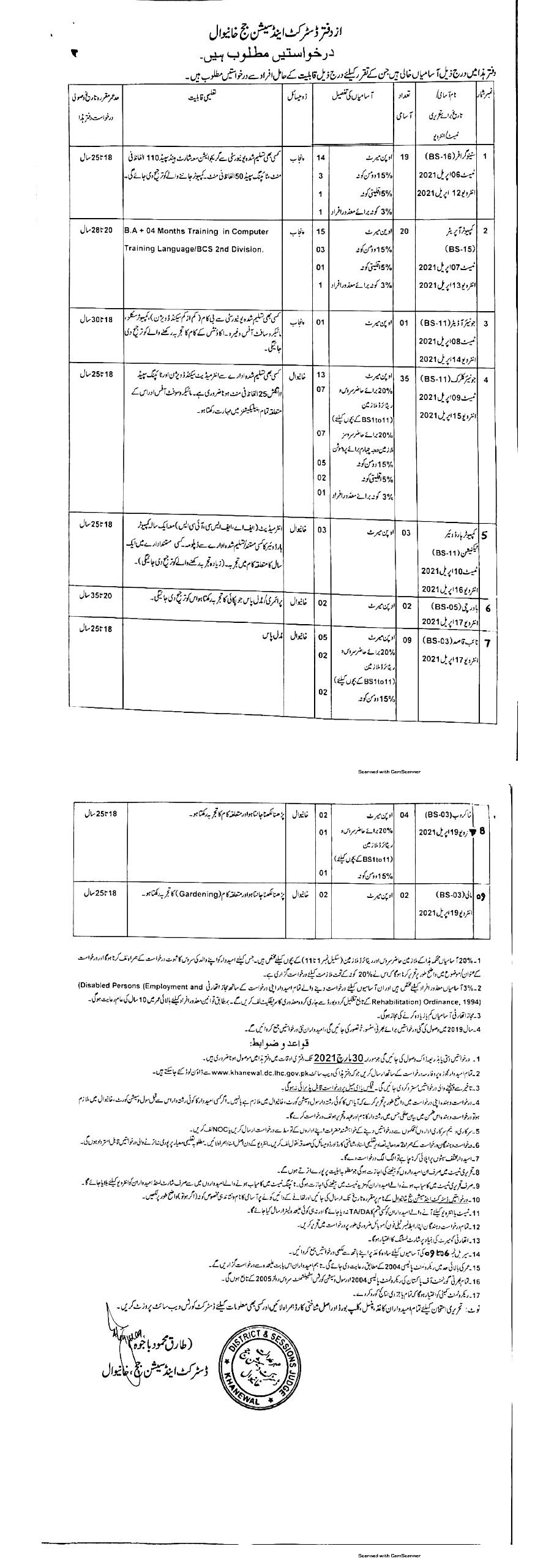 District and Session Courts Khanewal Jobs 2021