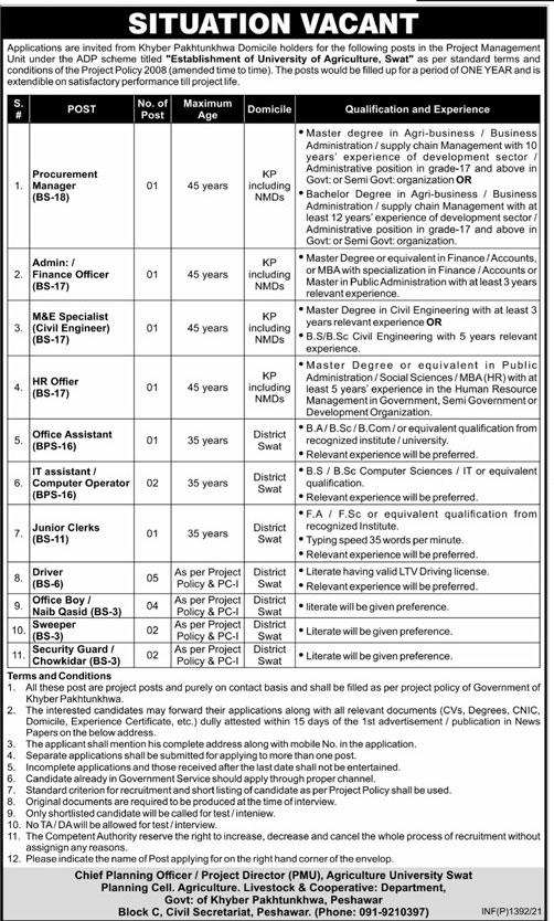 Establishment of Agriculture University PMU Swat Jobs 2021