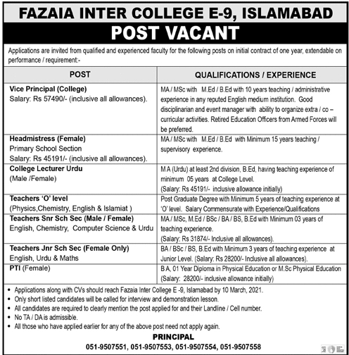 Fazaia Inter College Islamabad Jobs 2021